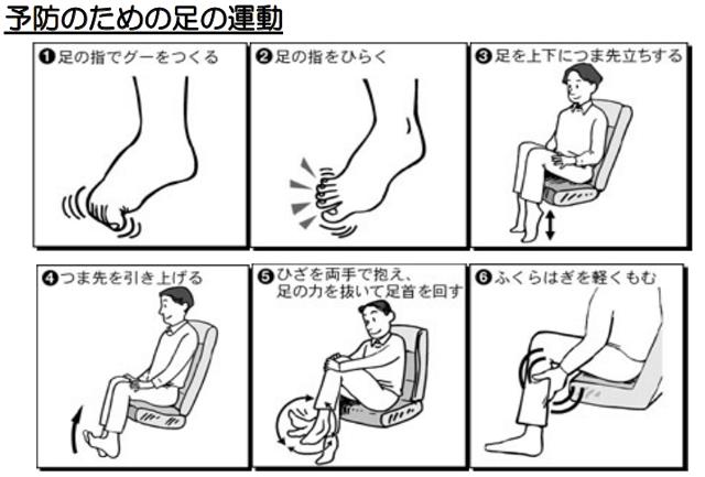 エコノミークラス症候群 予防のための足の運動